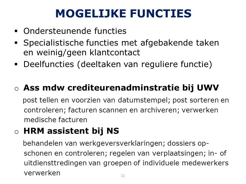MOGELIJKE FUNCTIES  Ondersteunende functies  Specialistische functies met afgebakende taken en weinig/geen klantcontact  Deelfuncties (deeltaken va
