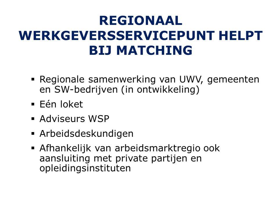 REGIONAAL WERKGEVERSSERVICEPUNT HELPT BIJ MATCHING  Regionale samenwerking van UWV, gemeenten en SW-bedrijven (in ontwikkeling)  Eén loket  Adviseu
