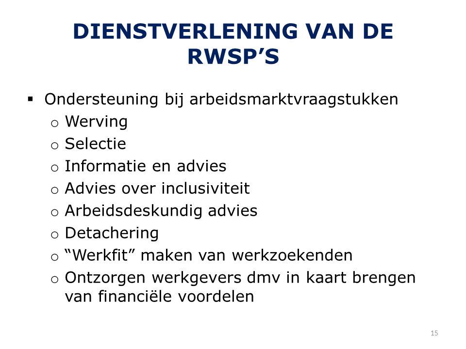 DIENSTVERLENING VAN DE RWSP'S  Ondersteuning bij arbeidsmarktvraagstukken o Werving o Selectie o Informatie en advies o Advies over inclusiviteit o A