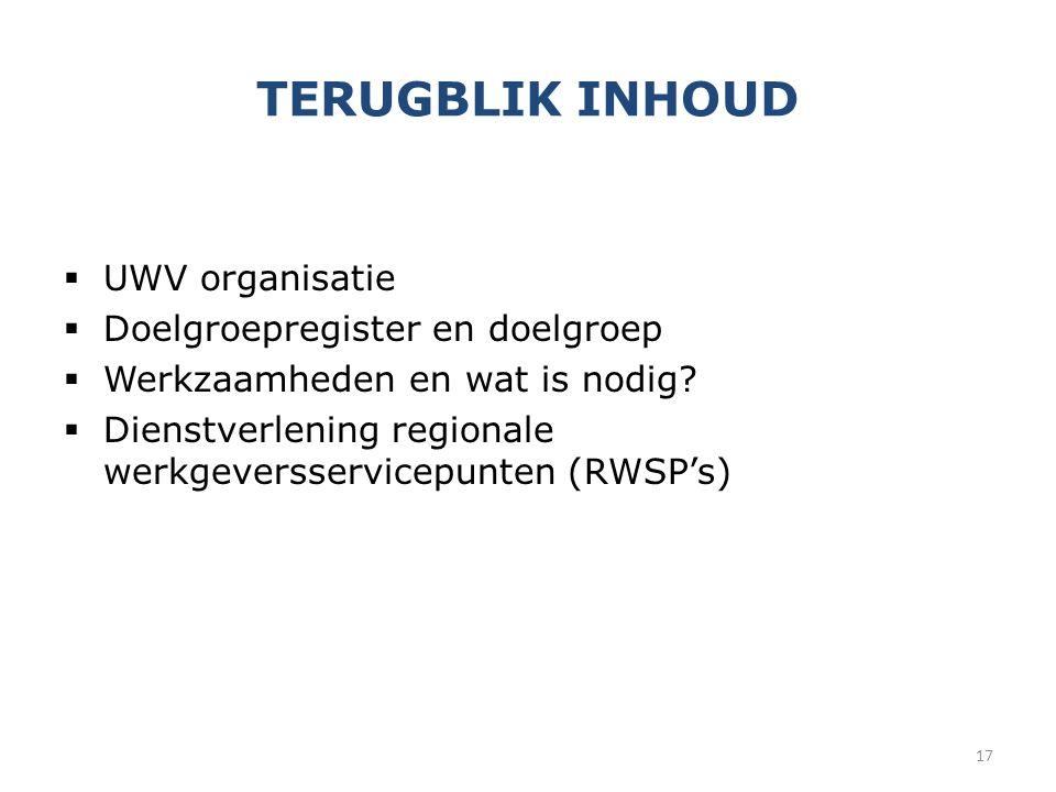 TERUGBLIK INHOUD  UWV organisatie  Doelgroepregister en doelgroep  Werkzaamheden en wat is nodig.