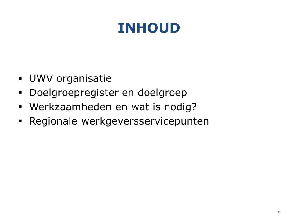 INHOUD  UWV organisatie  Doelgroepregister en doelgroep  Werkzaamheden en wat is nodig?  Regionale werkgeversservicepunten 3