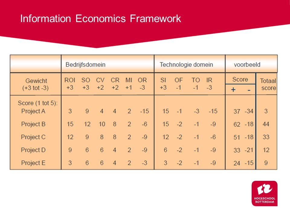 Information Economics Framework