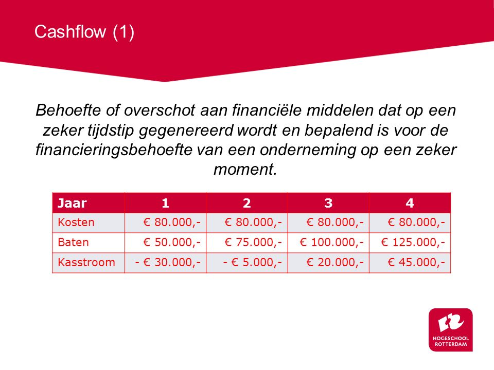 Cashflow (1) Behoefte of overschot aan financiële middelen dat op een zeker tijdstip gegenereerd wordt en bepalend is voor de financieringsbehoefte van een onderneming op een zeker moment.
