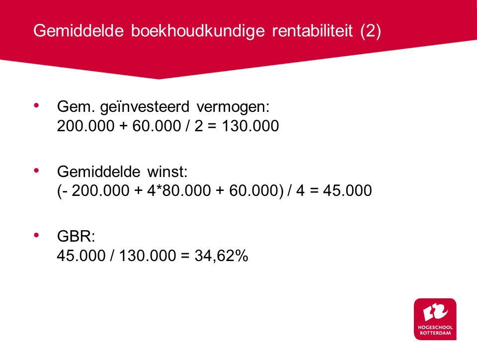 Gemiddelde boekhoudkundige rentabiliteit (2) Gem.