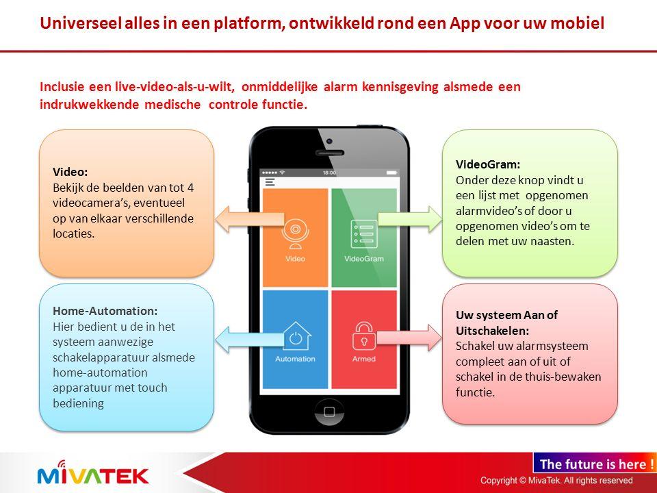 Over samensmelten tussen de mobiele App en camera of apparaten in uw systeem.