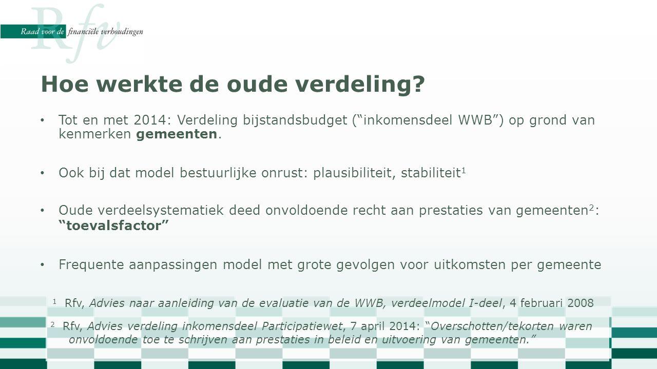 """Tot en met 2014: Verdeling bijstandsbudget (""""inkomensdeel WWB"""") op grond van kenmerken gemeenten. Ook bij dat model bestuurlijke onrust: plausibilitei"""