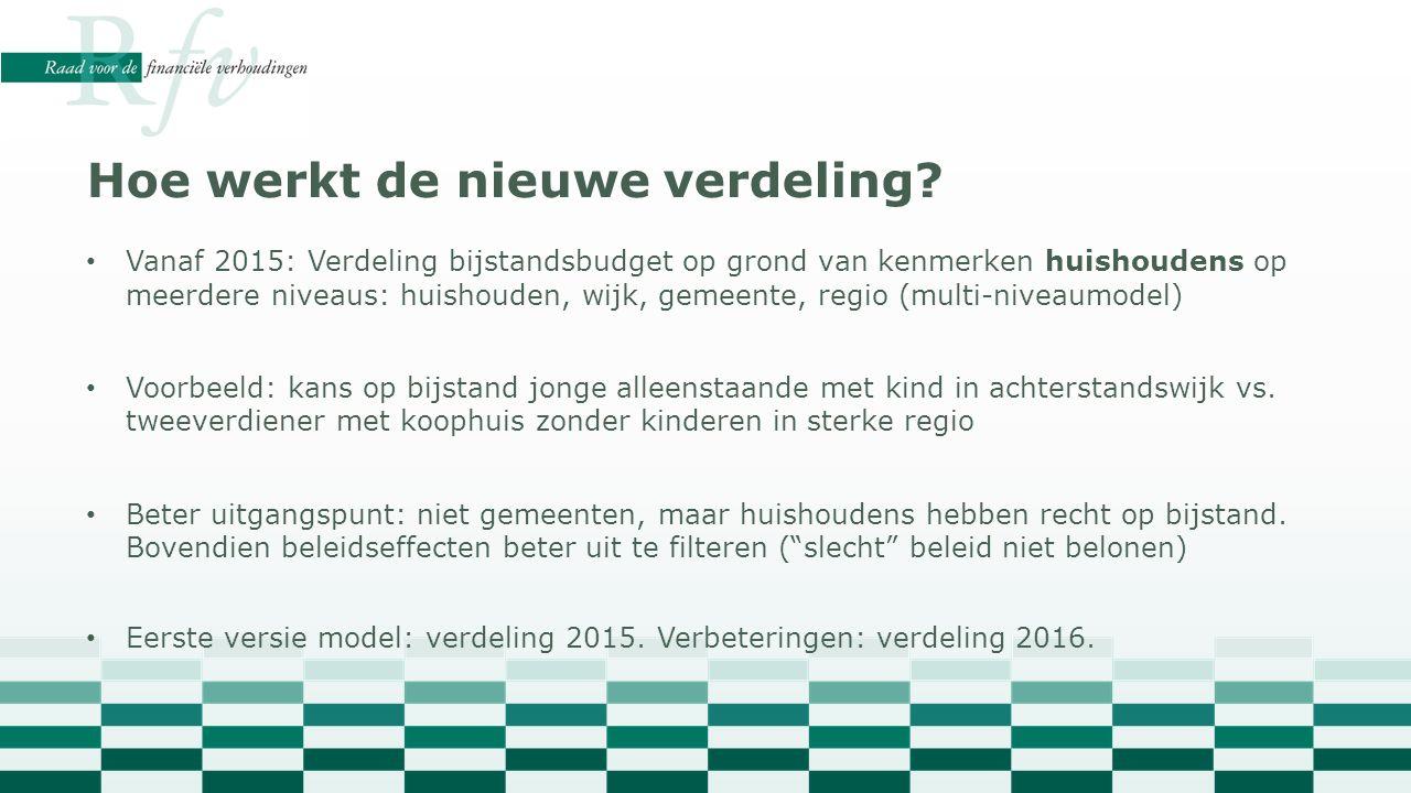 Vanaf 2015: Verdeling bijstandsbudget op grond van kenmerken huishoudens op meerdere niveaus: huishouden, wijk, gemeente, regio (multi-niveaumodel) Vo