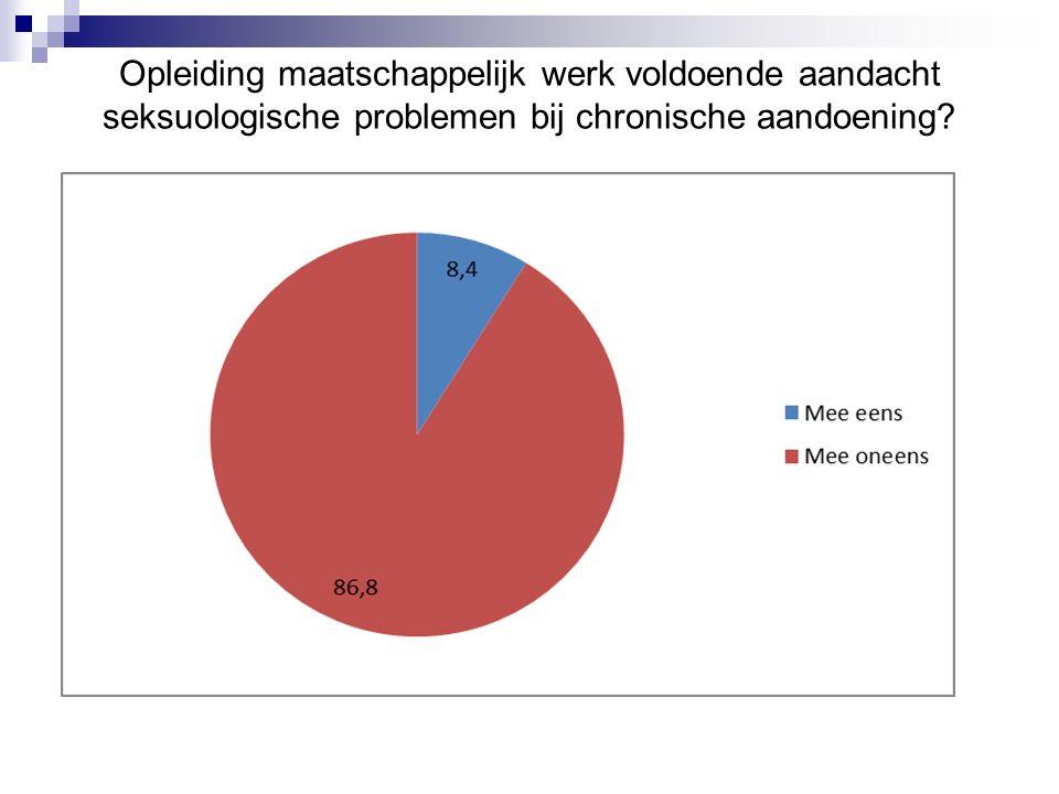 Opleiding maatschappelijk werk voldoende aandacht seksuologische problemen bij chronische aandoening