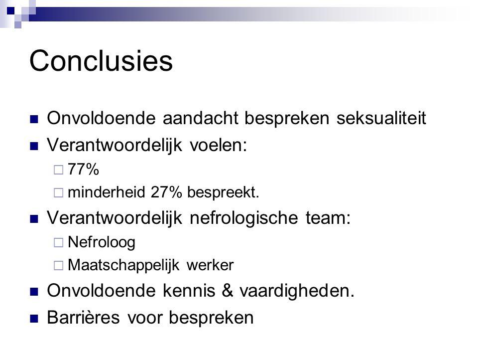 Conclusies Onvoldoende aandacht bespreken seksualiteit Verantwoordelijk voelen:  77%  minderheid 27% bespreekt.