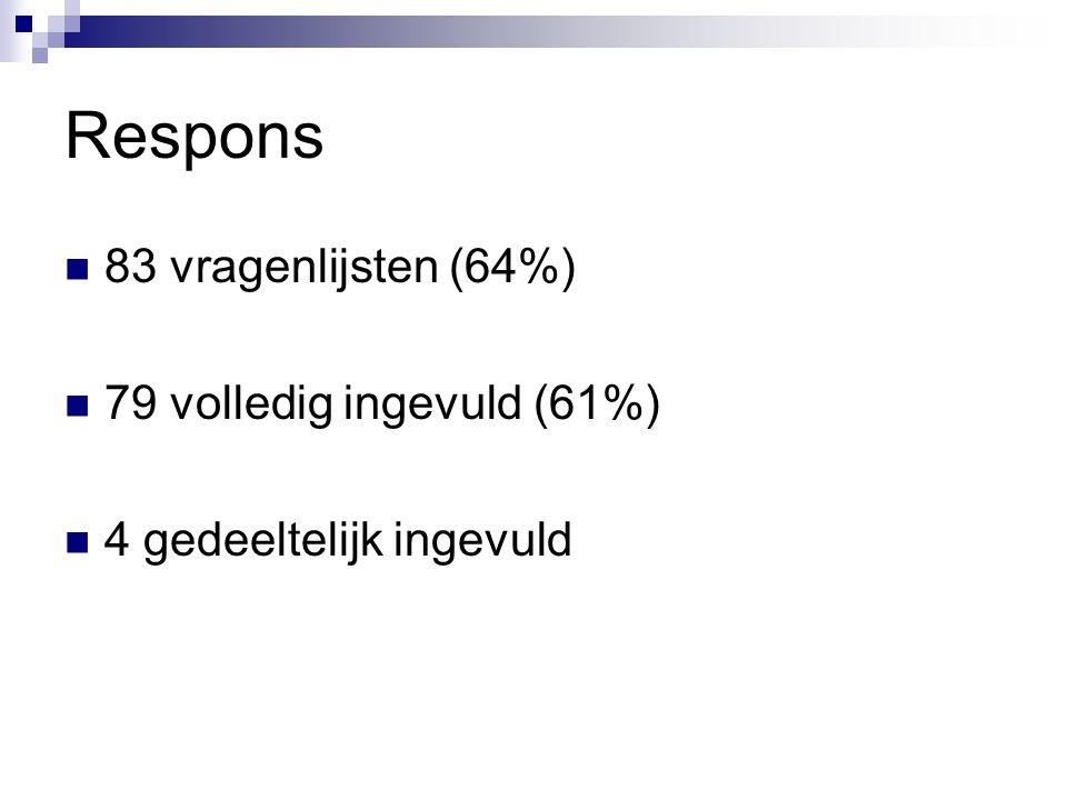 Respons 83 vragenlijsten (64%) 79 volledig ingevuld (61%) 4 gedeeltelijk ingevuld