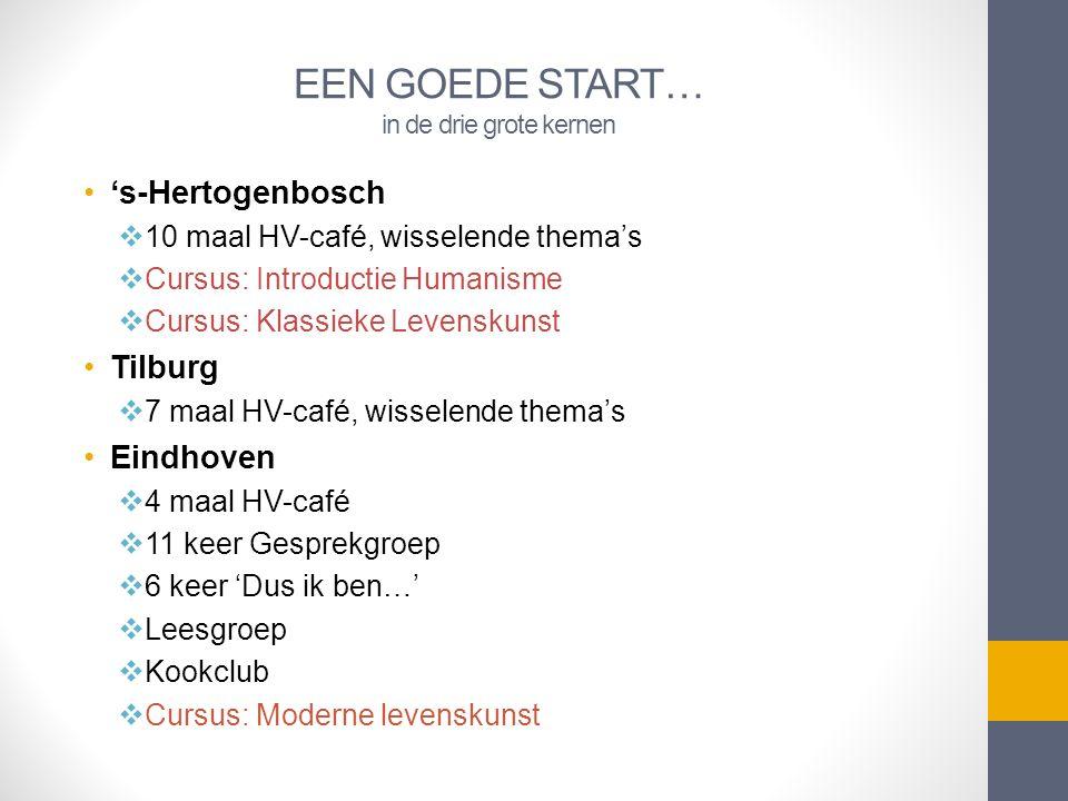 EEN GOEDE START… in de drie grote kernen 's-Hertogenbosch  10 maal HV-café, wisselende thema's  Cursus: Introductie Humanisme  Cursus: Klassieke Levenskunst Tilburg  7 maal HV-café, wisselende thema's Eindhoven  4 maal HV-café  11 keer Gesprekgroep  6 keer 'Dus ik ben…'  Leesgroep  Kookclub  Cursus: Moderne levenskunst