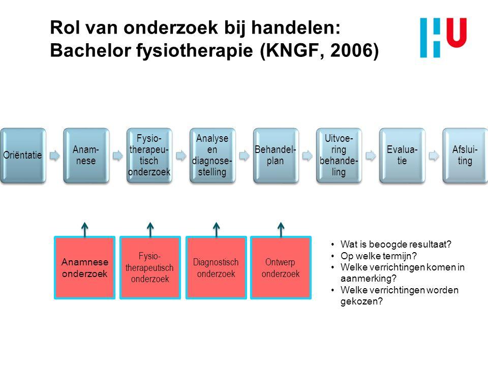 Rol van onderzoek bij handelen: Bachelor fysiotherapie (KNGF, 2006) Anamnese onderzoek Fysio- therapeutisch onderzoek Diagnostisch onderzoekl Ontwerp onderzoek Monitoring onderzoek Wat is het klachtbeloop.