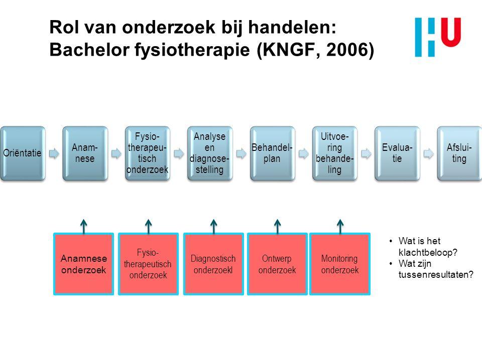 Rol van onderzoek bij handelen: Bachelor fysiotherapie (KNGF, 2006) Anamnese onderzoek Fysio- therapeutisch onderzoek Diagnostisch onderzoekl Ontwerp