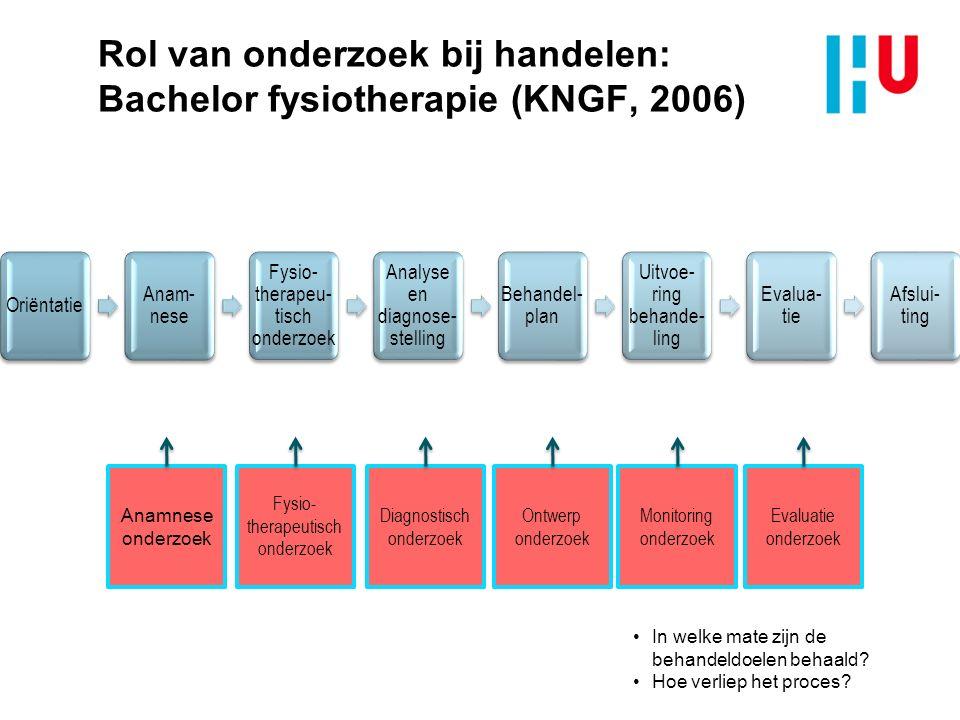 Rol van onderzoek bij handelen: Bachelor fysiotherapie (KNGF, 2006) Anamnese onderzoek Fysio- therapeutisch onderzoek Diagnostisch onderzoek Ontwerp onderzoek Monitoring onderzoek Evaluatie onderzoek In welke mate zijn de behandeldoelen behaald.