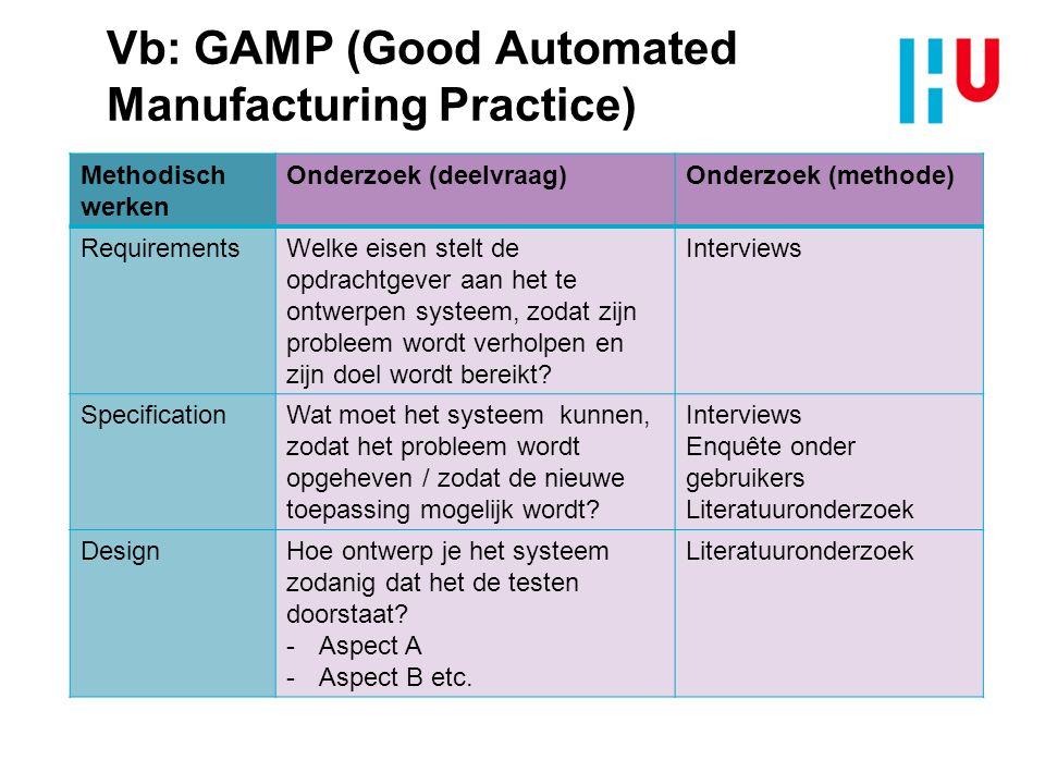 Vb: GAMP (Good Automated Manufacturing Practice) Methodisch werken Onderzoek (deelvraag)Onderzoek (methode) RequirementsWelke eisen stelt de opdrachtgever aan het te ontwerpen systeem, zodat zijn probleem wordt verholpen en zijn doel wordt bereikt.