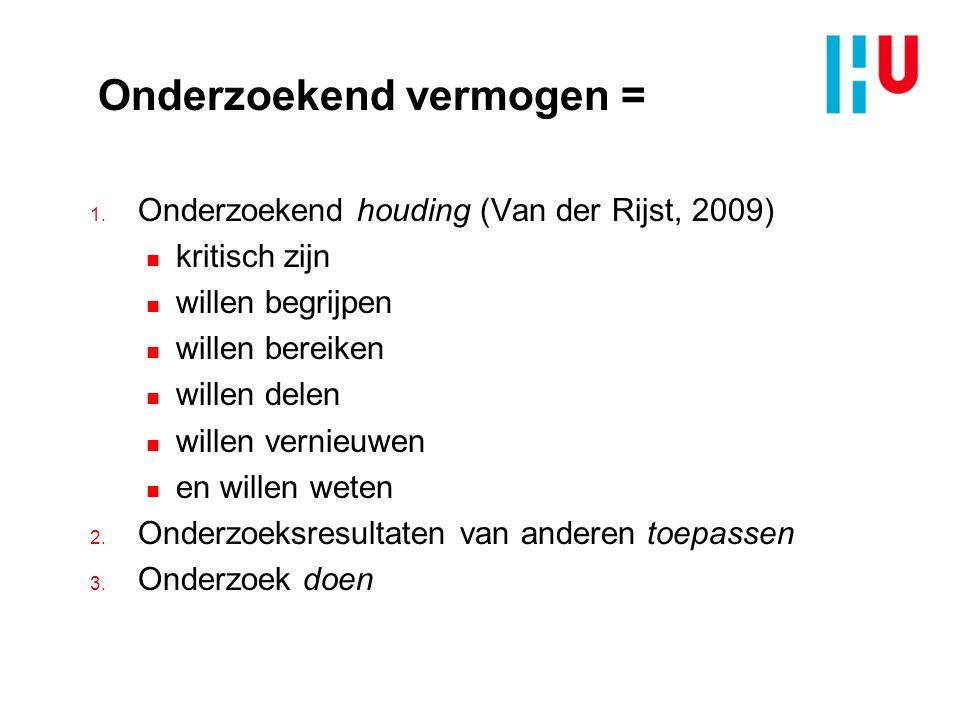 Onderzoekend vermogen = 1. Onderzoekend houding (Van der Rijst, 2009) n kritisch zijn n willen begrijpen n willen bereiken n willen delen n willen ver