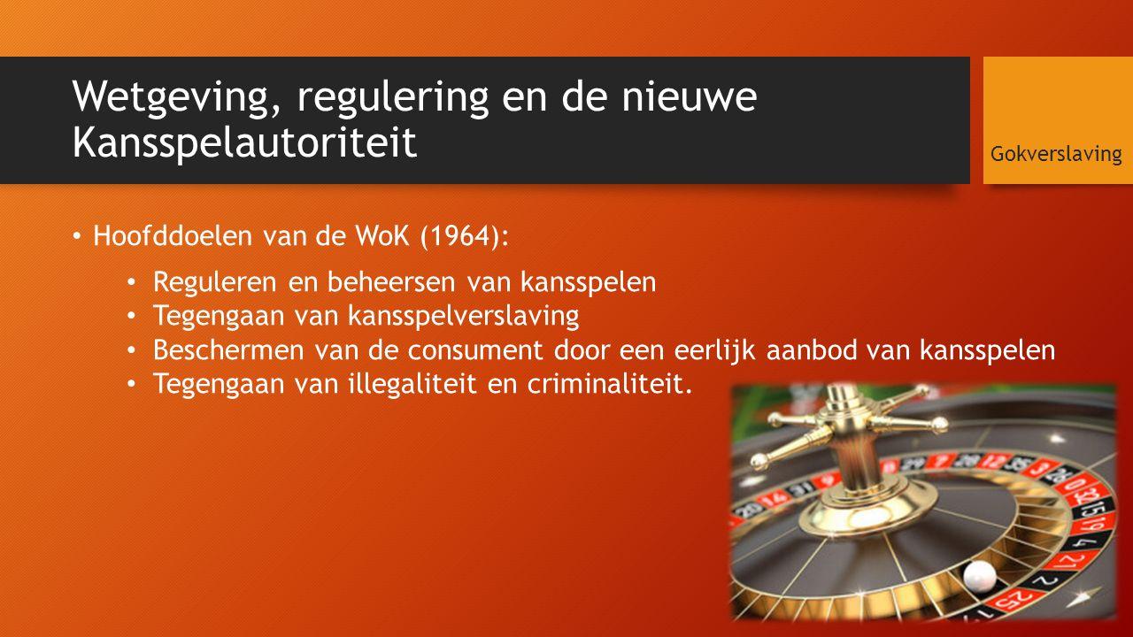 Wetgeving, regulering en de nieuwe Kansspelautoriteit Hoofddoelen van de WoK (1964): Gokverslaving Reguleren en beheersen van kansspelen Tegengaan van kansspelverslaving Beschermen van de consument door een eerlijk aanbod van kansspelen Tegengaan van illegaliteit en criminaliteit.