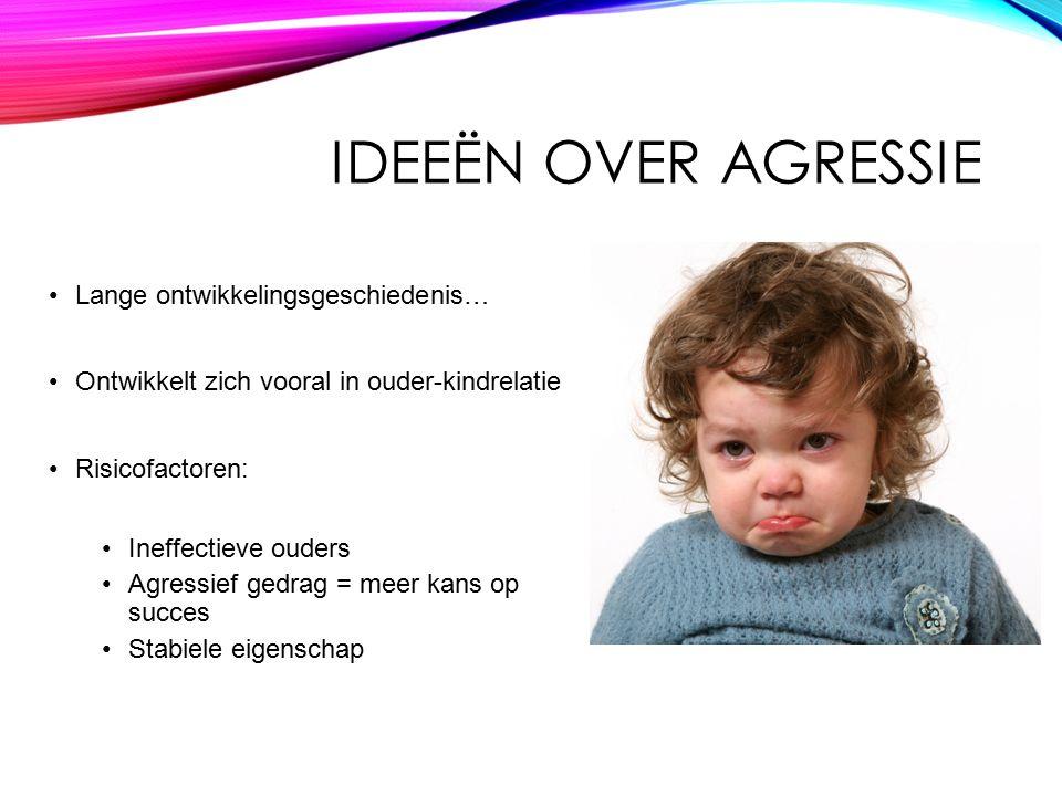 AGRESSIE IN DE SCHOOLSITUATIE Agressieve stijl, nieuw milieu… Geïrriteerde leerkracht 2 nieuwe omschrijvingen Dom Lui