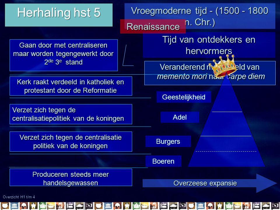 Wat weet jij nog van de Nederlandse Opstand.1.