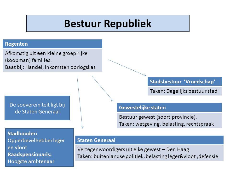 Staten Generaal Vertegenwoordigers uit elke gewest – Den Haag Taken: buitenlandse politiek, belasting leger&vloot,defensie Gewestelijke staten Bestuur