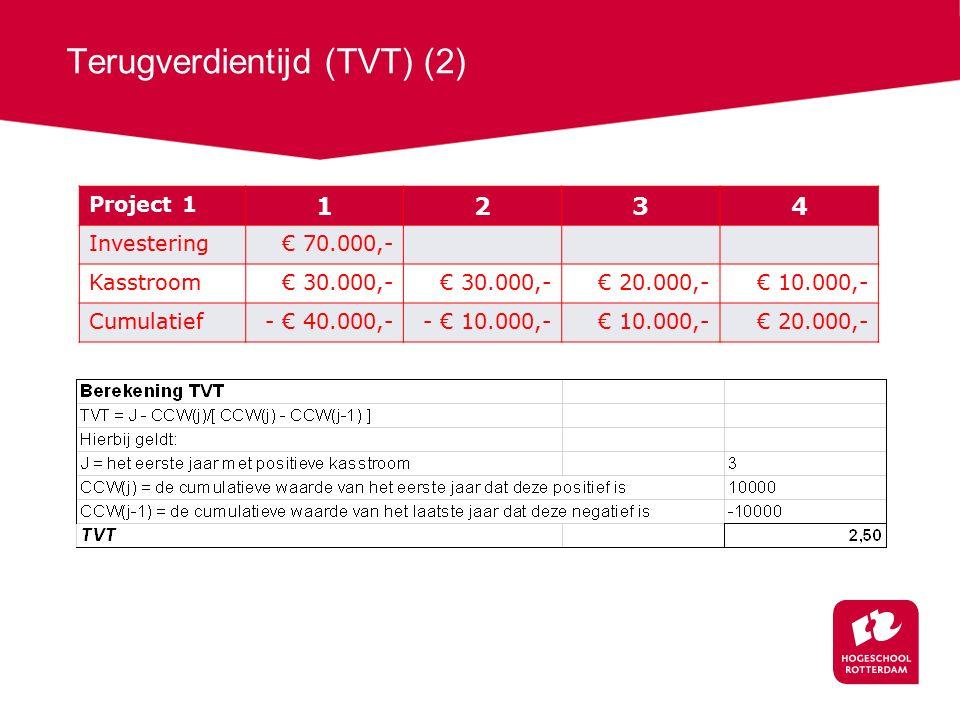 Terugverdientijd (TVT) (2) Project 1 1234 Investering€ 70.000,- Kasstroom€ 30.000,- € 20.000,-€ 10.000,- Cumulatief- € 40.000,-- € 10.000,-€ 10.000,-€ 20.000,-
