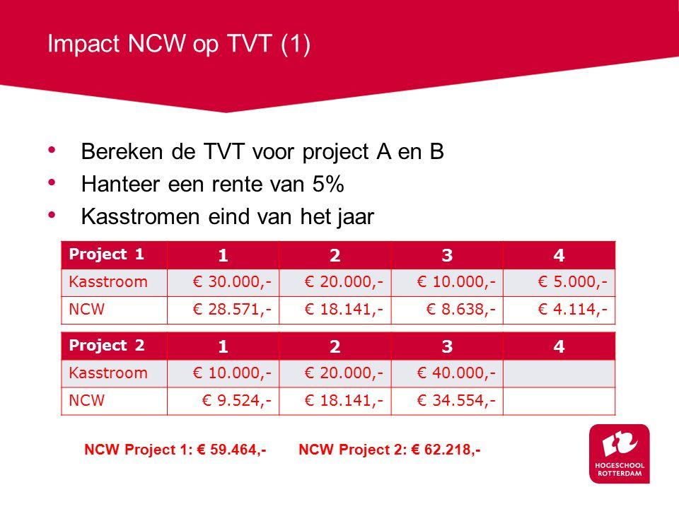 Impact NCW op TVT (1) Bereken de TVT voor project A en B Hanteer een rente van 5% Kasstromen eind van het jaar Project 1 1234 Kasstroom€ 30.000,-€ 20.000,-€ 10.000,-€ 5.000,- NCW€ 28.571,-€ 18.141,-€ 8.638,-€ 4.114,- Project 2 1234 Kasstroom€ 10.000,-€ 20.000,-€ 40.000,- NCW€ 9.524,-€ 18.141,-€ 34.554,- NCW Project 1: € 59.464,-NCW Project 2: € 62.218,-