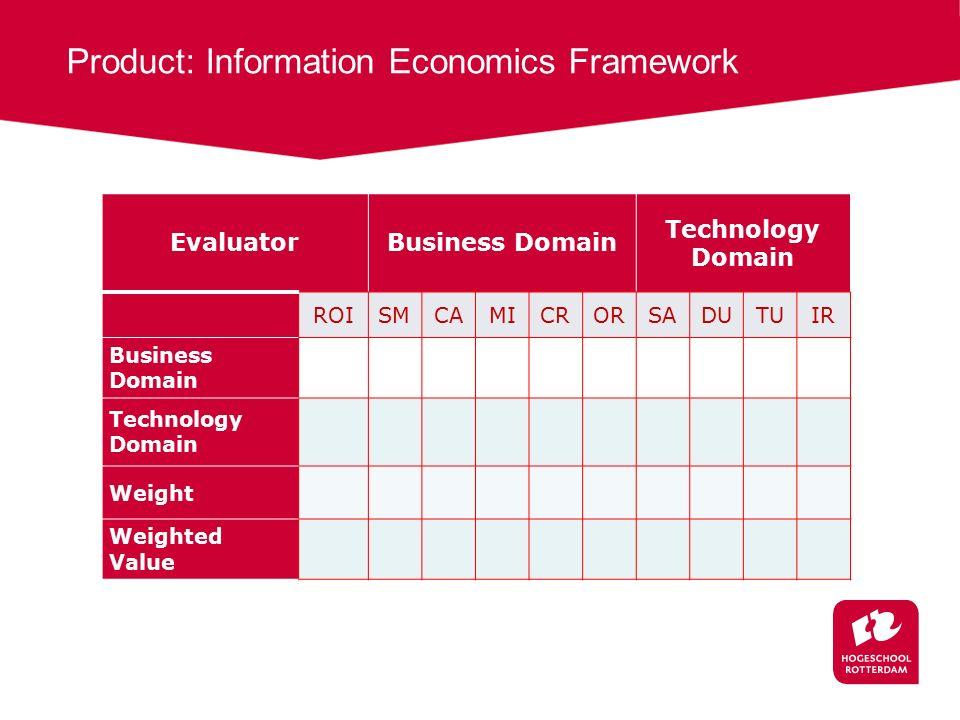 Product: Information Economics Framework EvaluatorBusiness Domain Technology Domain ROISMCAMICRORSADUTUIR Business Domain Technology Domain Weight Wei