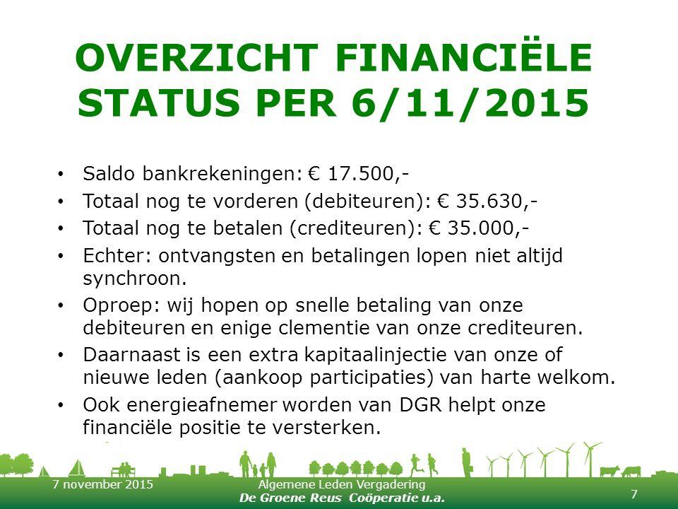 7 november 2015Algemene Leden Vergadering De Groene Reus Coöperatie u.a. OVERZICHT FINANCIËLE STATUS PER 6/11/2015 Saldo bankrekeningen: € 17.500,- To