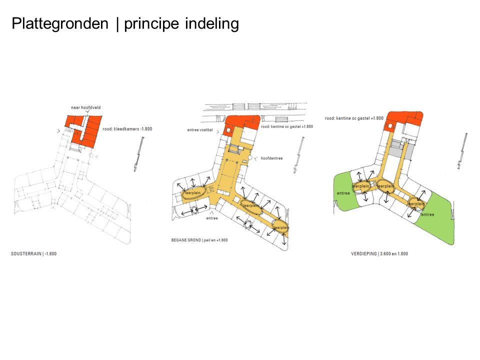 Plattegronden | principe indeling
