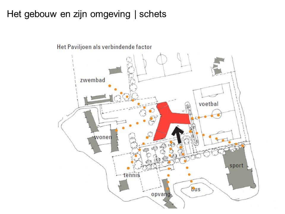 Het gebouw en zijn omgeving | schets