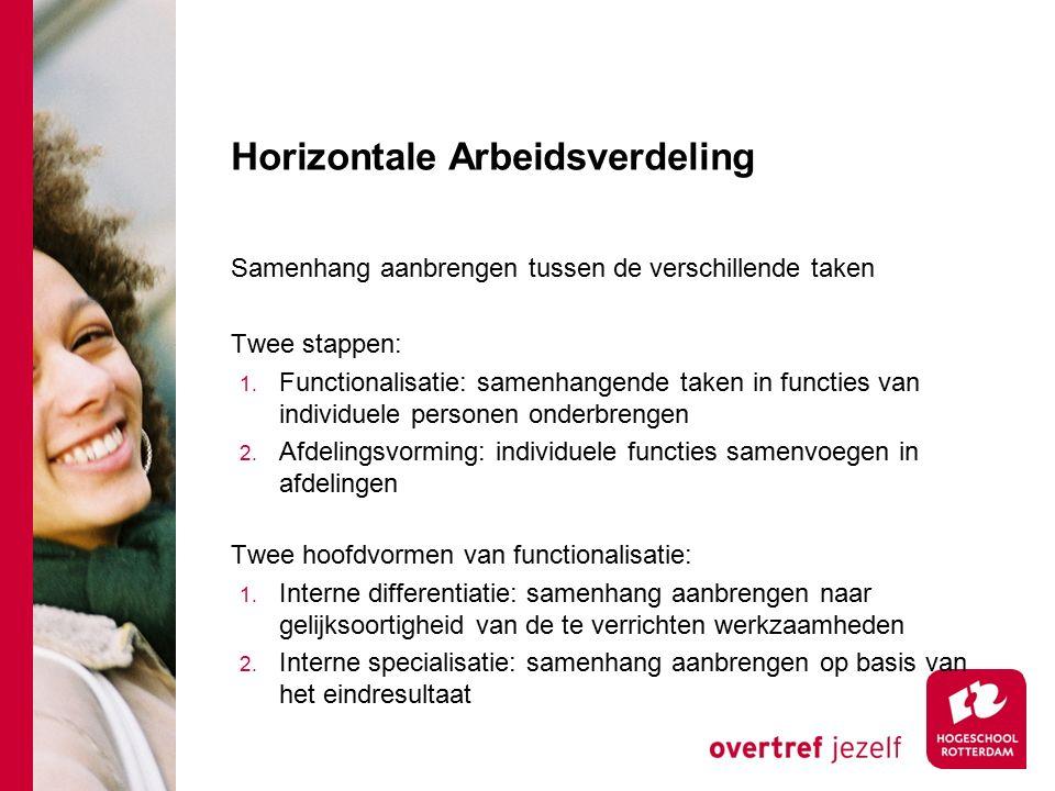 Horizontale Arbeidsverdeling Samenhang aanbrengen tussen de verschillende taken Twee stappen: 1. Functionalisatie: samenhangende taken in functies van