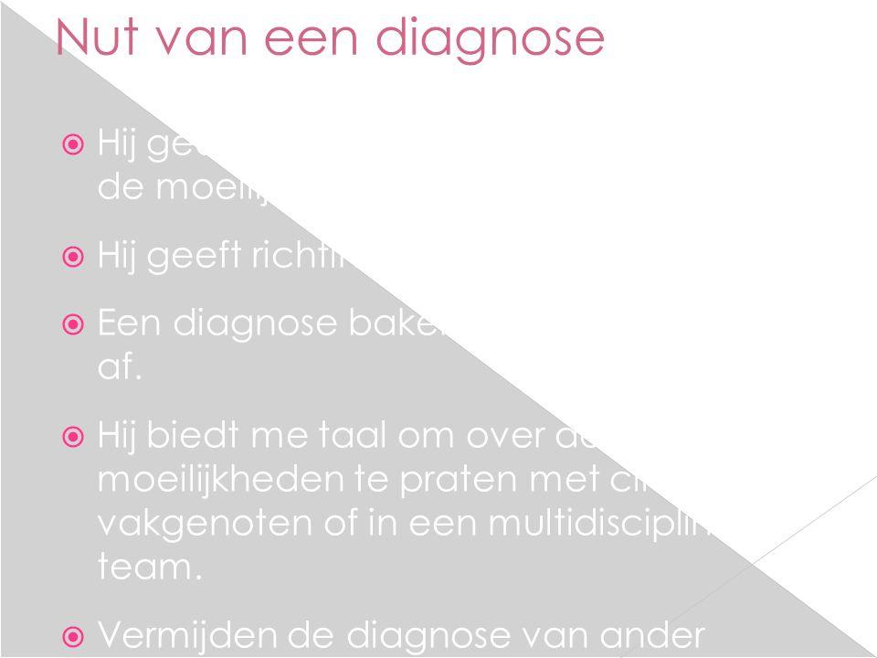 schematisch Samenwerkingsdiagnose Medisch (psychiatrische) diagnose Samenwerkingsdiagnose Medisch (psychiatrische) diagnose Versus