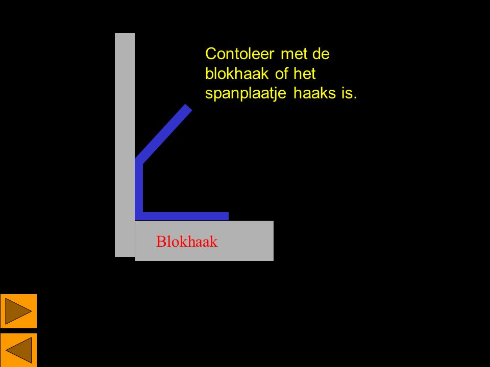 Blokhaak Contoleer met de blokhaak of het spanplaatje haaks is.