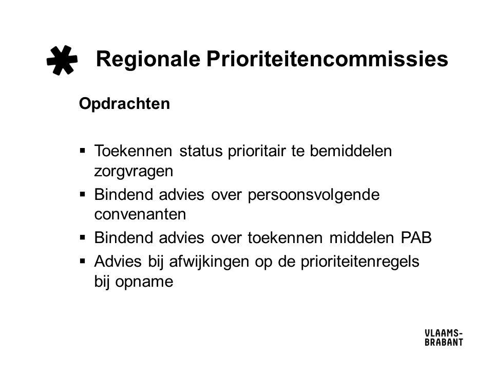 Regionale Prioriteitencommissies Opdrachten  Toekennen status prioritair te bemiddelen zorgvragen  Bindend advies over persoonsvolgende convenanten  Bindend advies over toekennen middelen PAB  Advies bij afwijkingen op de prioriteitenregels bij opname