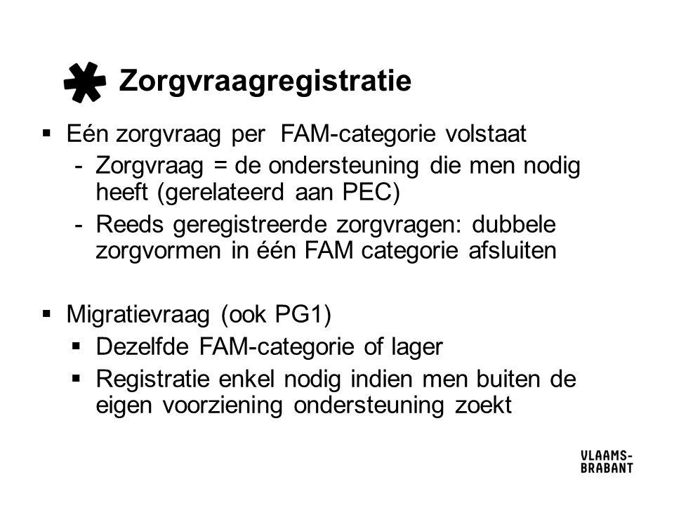 Zorgvraagregistratie  Eén zorgvraag per FAM-categorie volstaat -Zorgvraag = de ondersteuning die men nodig heeft (gerelateerd aan PEC) -Reeds geregistreerde zorgvragen: dubbele zorgvormen in één FAM categorie afsluiten  Migratievraag (ook PG1)  Dezelfde FAM-categorie of lager  Registratie enkel nodig indien men buiten de eigen voorziening ondersteuning zoekt