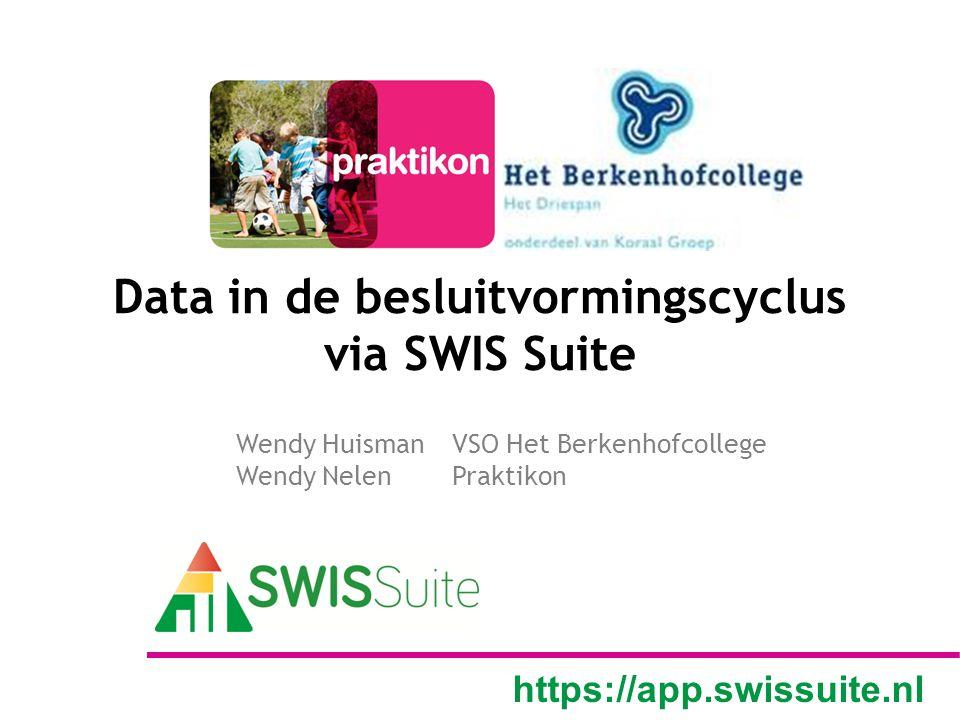 Data in de besluitvormingscyclus via SWIS Suite https://app.swissuite.nl Wendy Huisman VSO Het Berkenhofcollege Wendy Nelen Praktikon