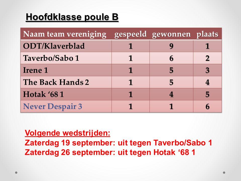 Volgende wedstrijden: Zaterdag 19 september: uit tegen Taverbo/Sabo 1 Zaterdag 26 september: uit tegen Hotak '68 1 Hoofdklasse poule B