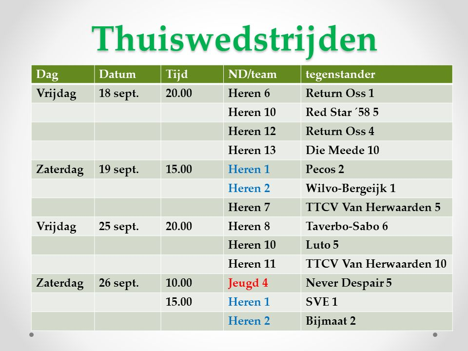 Thuiswedstrijden DagDatumTijdND/teamtegenstander Vrijdag18 sept.20.00Heren 6Return Oss 1 Heren 10Red Star ´58 5 Heren 12Return Oss 4 Heren 13Die Meede