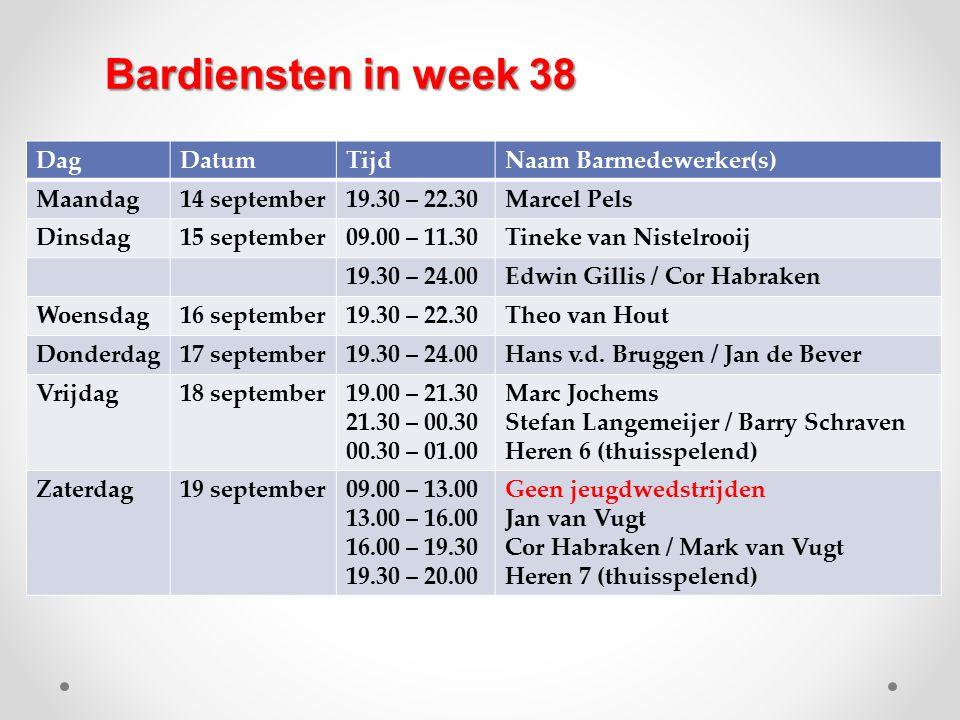 DagDatumTijdNaam Barmedewerker(s) Maandag21 september19.30 – 22.30John Prince / Cor Habraken Dinsdag22 september09.00 – 11.30Tineke van Nistelrooij 19.30 – 24.00Matthijs Assmann / Stan Sengers Woensdag23 september19.30 – 22.30Gerrit Nabuurs Donderdag24 september19.30 – 24.00Cor Habraken Vrijdag25 september19.00 – 21.30 21.30 – 00.30 00.30 – 01.00 Vincent v.d.