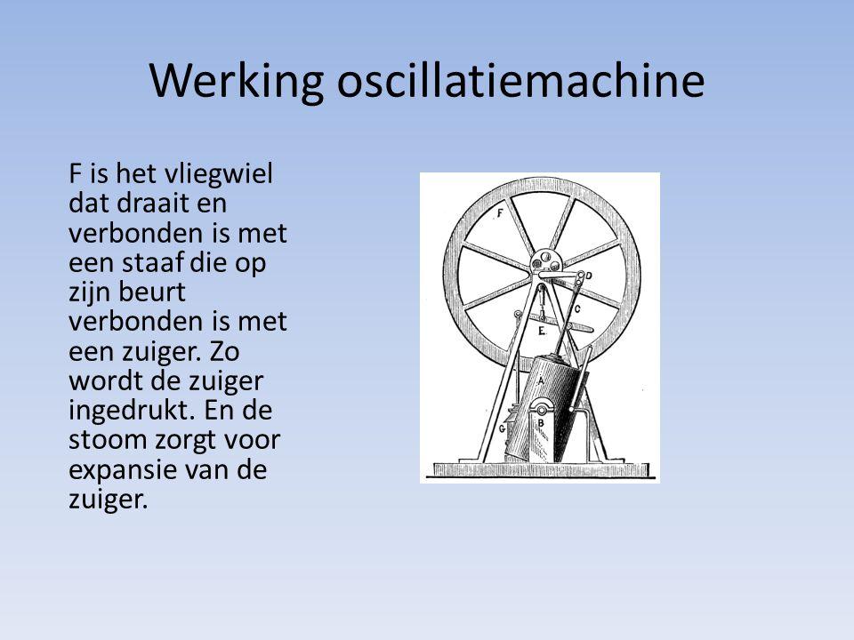 Werking oscillatiemachine F is het vliegwieldat draait enverbonden is meteen staaf die opzijn beurtverbonden is meteen zuiger.