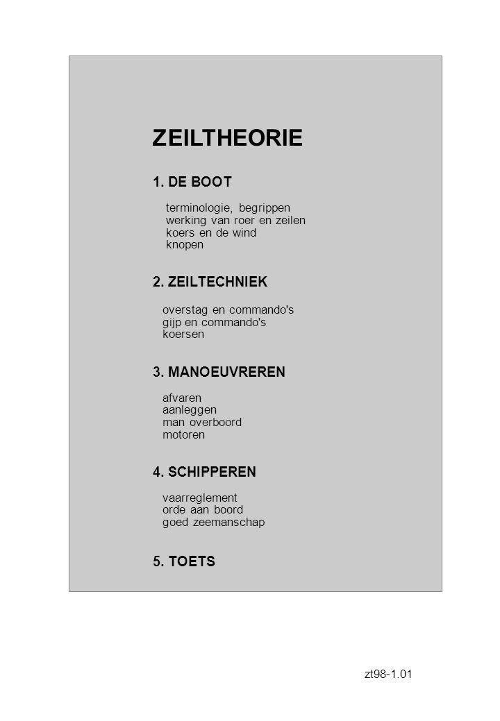 ZEILTHEORIE 1.