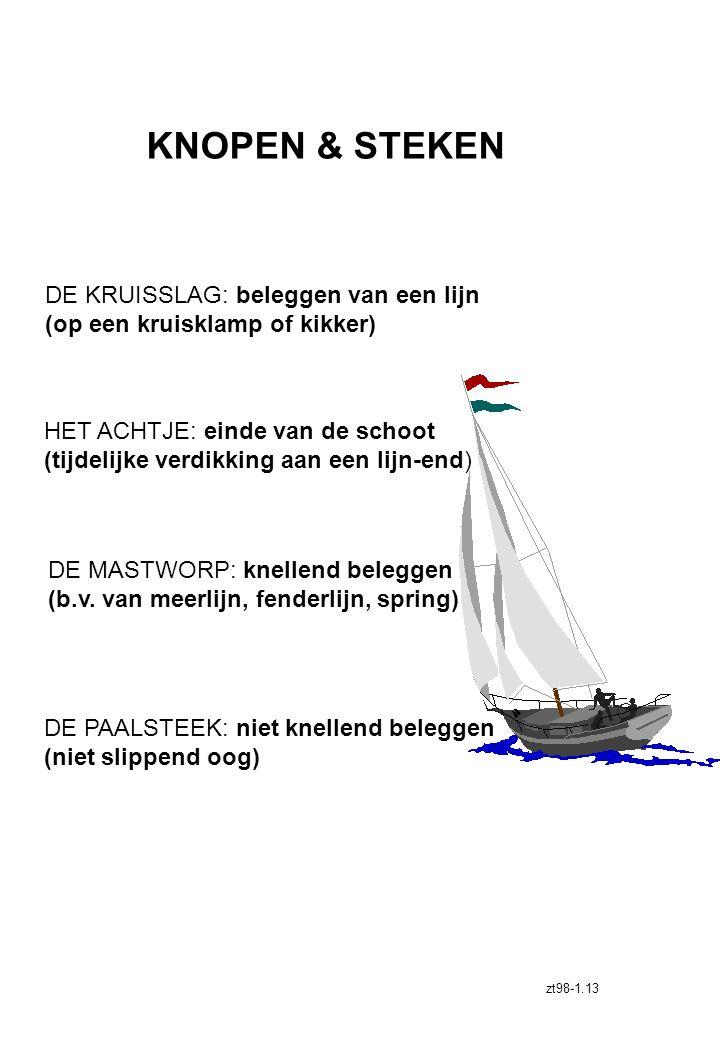 Teken de koers van het schip om van A naar B te zeilen geef ook de zeilstanden en de positie van de roerganger A B zt98-1.12