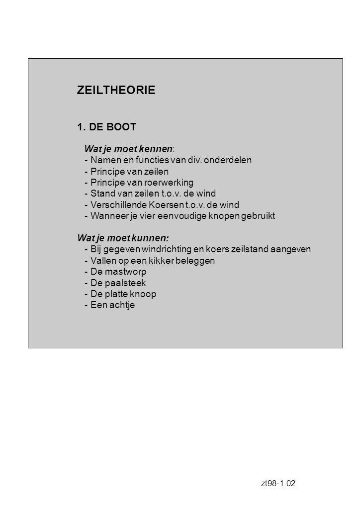ZEILTHEORIE 1. DE BOOT terminologie, begrippen werking van roer en zeilen koers en de wind knopen 2. ZEILTECHNIEK overstag en commando's gijp en comma