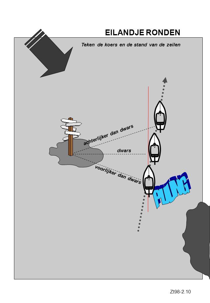 Teken twee mogelijke manoeuvres om van koers A naar koers B te komen. Geef bij beide schepen aan: de loefzijde en de lijzijde hoger en lager wal het b