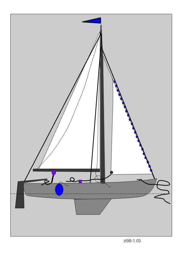 Zt98-2.10 EILANDJE RONDEN Teken de koers en de stand van de zeilen dwars achterlijker dan dwars voorlijker dan dwars
