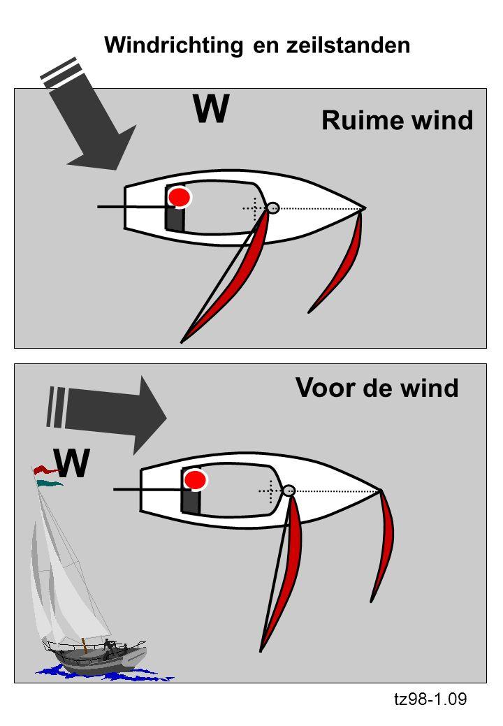 W W Ruime wind Voor de wind Windrichting en zeilstanden tz98-1.09