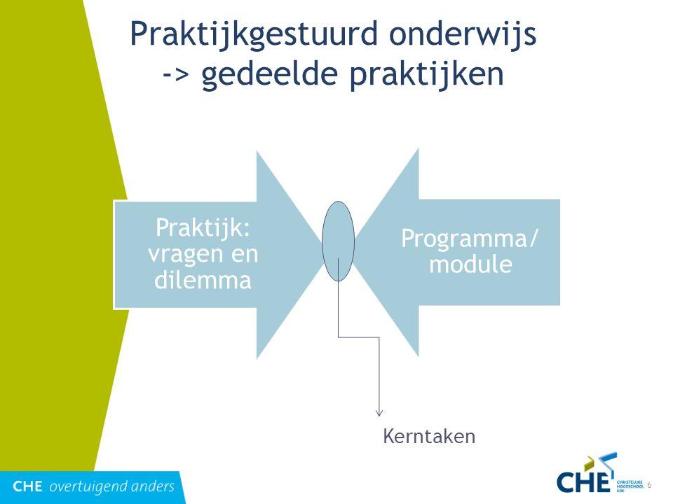 6 Praktijkgestuurd onderwijs -> gedeelde praktijken Praktijk: vragen en dilemma Programma/ module Kerntaken
