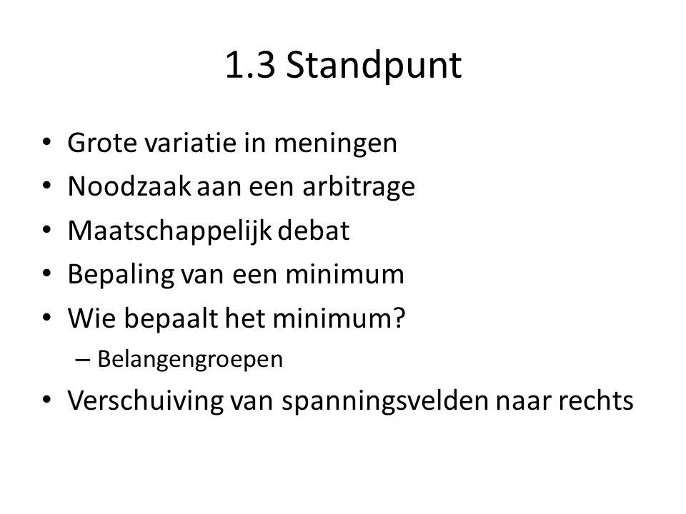 1.3 Standpunt Grote variatie in meningen Noodzaak aan een arbitrage Maatschappelijk debat Bepaling van een minimum Wie bepaalt het minimum? – Belangen