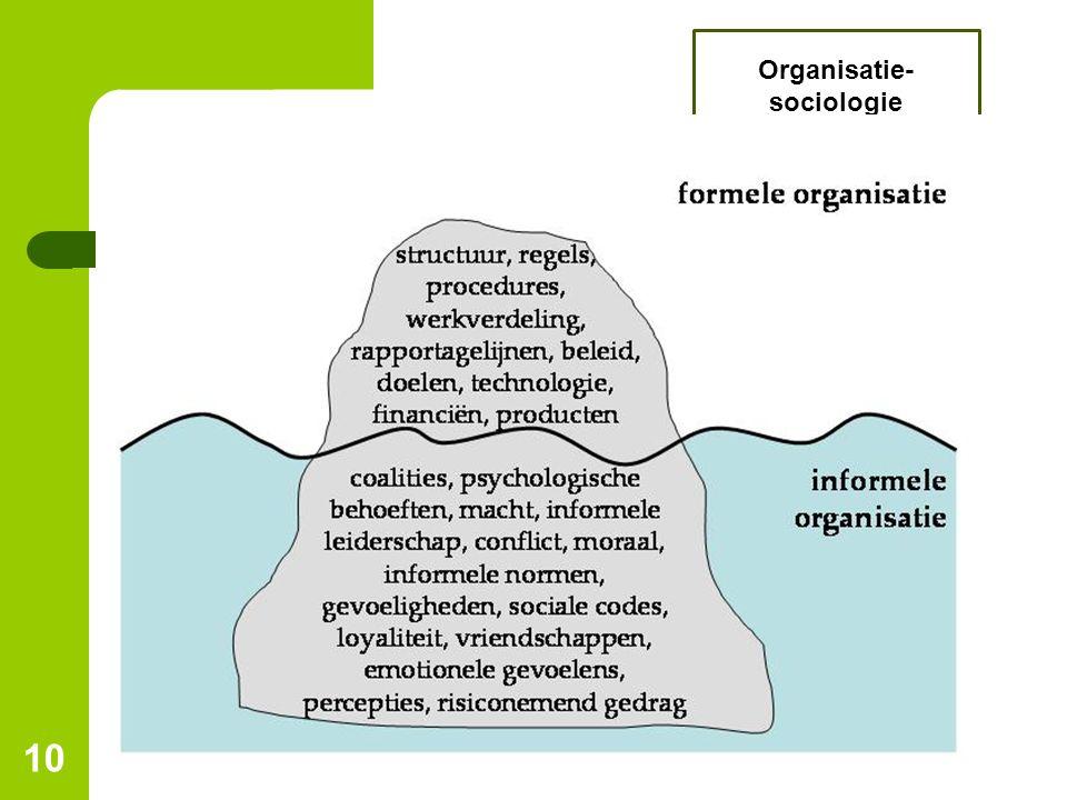Formele organisatiesorganisaties 10 Organisatie- sociologie Organisatie: een groep die gericht is op het bereiken van bepaalde doeleinden en daarvoor