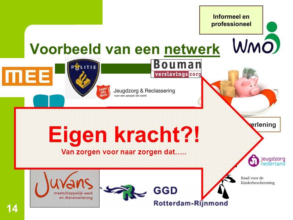 Voorbeeld van een netwerknetwerk 14 schuldhulpverlening Eigen kracht?! Van zorgen voor naar zorgen dat…..